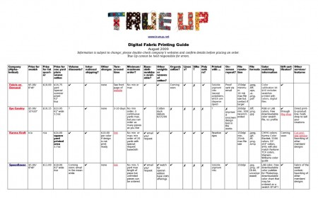trueup-dtpguide-thumb